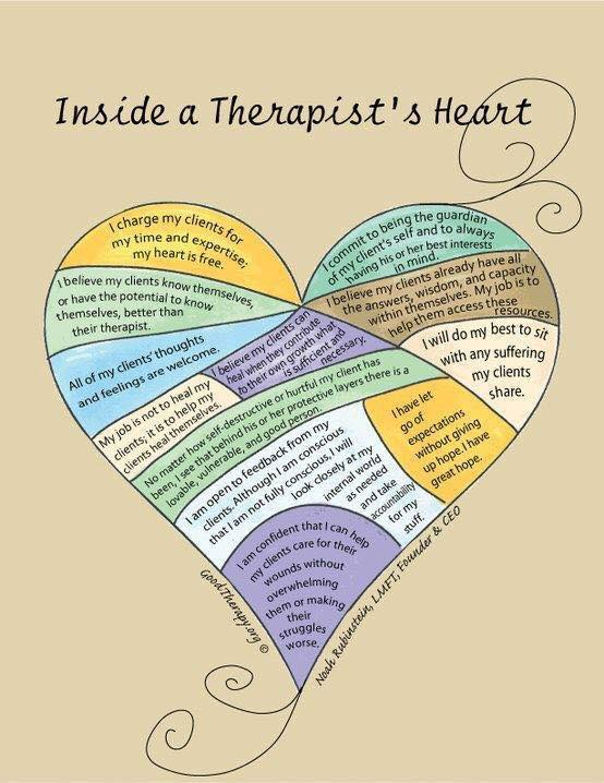 Inside A Therapist's Heart